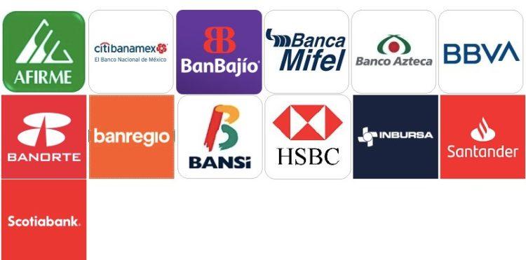 Entidades Bancarias para pago SIPARE